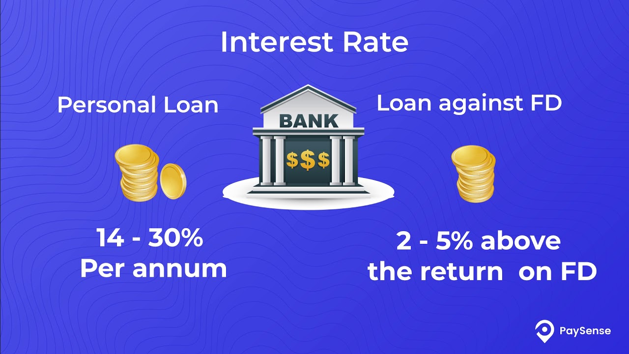 Title Loan Rates Of Interest from Loan Cheetah