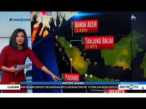 Membedah Survei Kota Intoleran di Indonesia Mp3