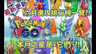 """【Pokémon GO】六月進攻排行榜一覽?!(本月之星是""""它們""""?!)"""