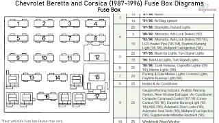95 Beretta Fuse Box Mk1 Golf Gti Fuse Box Diagram Wiring Diagram Schematics