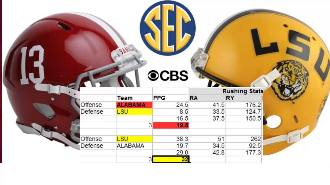 Alabama Vs Lsu 2014 Game Predictions And Analysis Youtube