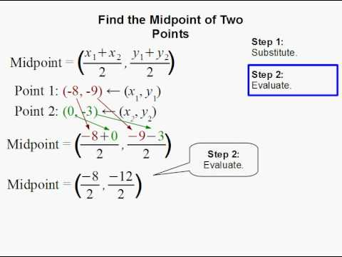 How To Find The Midpoint Of Two Points Youtube