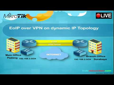 Implementation EoIP Over VPN on Dynamic IP MUM 2016