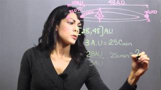 How Far Is Pluto From Earth in Light Minutes? : Astronomy & Astrophysics