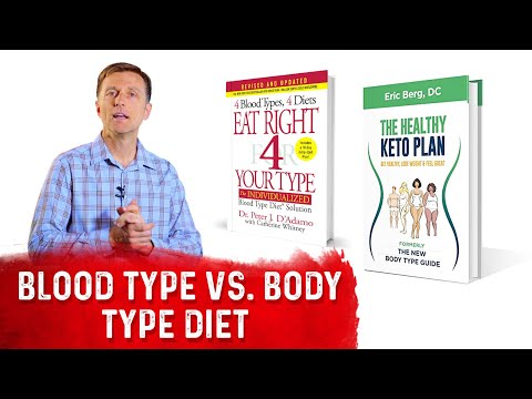 The Difference Between the Blood Type Diet vs. the Body Type Diet?