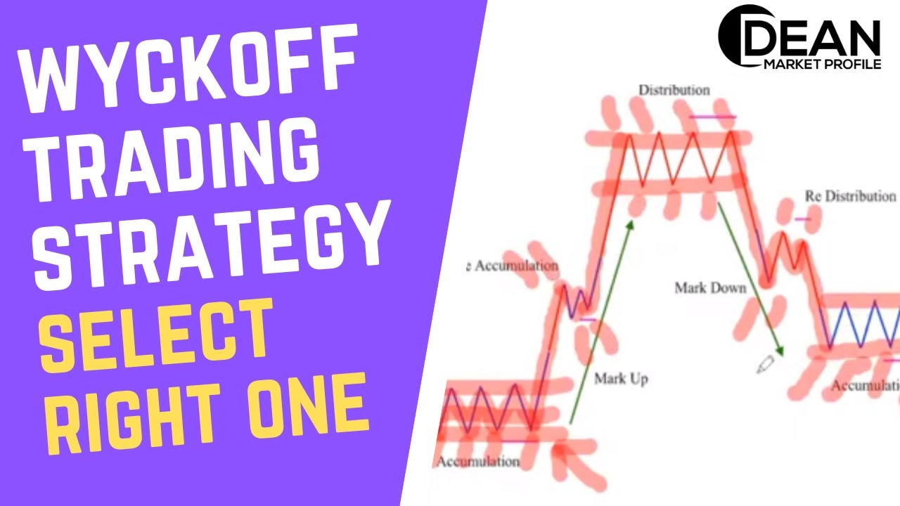 Trading strategy: One touch binary options   Cash Genius