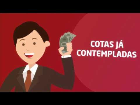 Compra e Venda de Consorcio Contemplado   ConsorcioCred