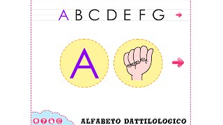 Alfabeto dattilologico1 (impara l'alfabeto manuale)