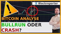 An diesem Datum könnte sich der Bitcoin Kurs entscheiden! | Blockreporter deutsch kryptowährung