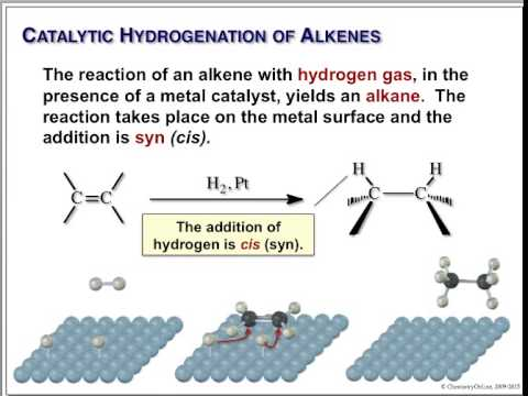 Organic Chemistry, Chapter 8, McMurry, Alkene Reactions