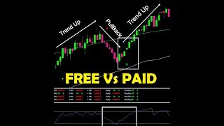 FREE Indicators Vs PAID Indicators