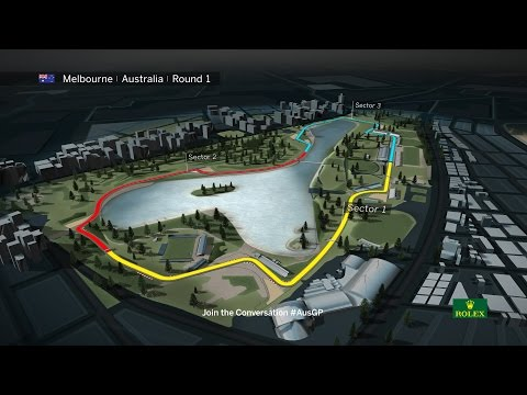 F1 Circuit Guide 2016 | Australian Grand Prix