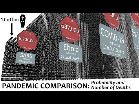 PANDEMIC DEATH - COMPARISON 2020