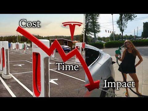 Biggest Tesla Misconceptions!