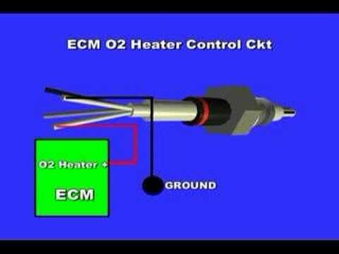 2004 Chevy Colorado Wiring Diagrams O2 Or Oxygen Sensor Heater Youtube