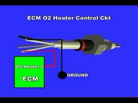 2007 Honda Civic Ignition Wiring Diagram Shrew Skeleton Labeled O2 Or Oxygen Sensor Heater - Youtube