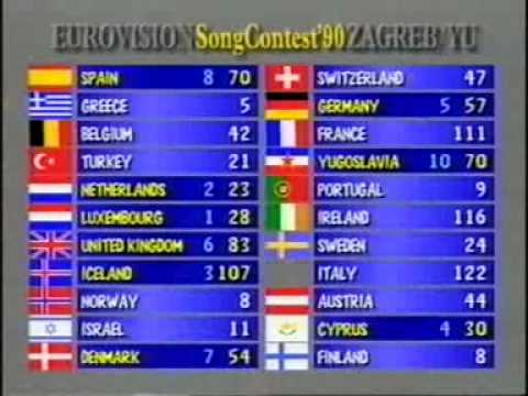 Eurovision 1990 - Voting Part 4/4