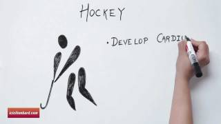 This is a video which talks about the benefits of playing sports and how they impact you. illustrates an example library necessary for ...
