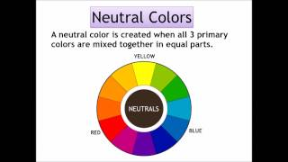 Colour theory & knowledge of colour correction