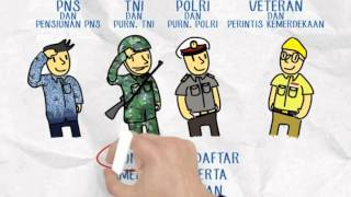 Seluruh Masyarakat Indonesia WAJIB Punya Jaminan Kesehatan Nasional
