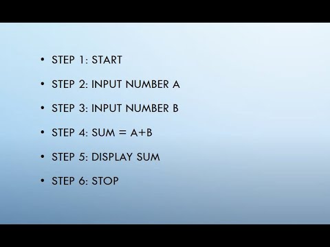 What is an Algorithm   How to write ALGORITHMS   Algorithm for Beginners   Introduction to Algorithm