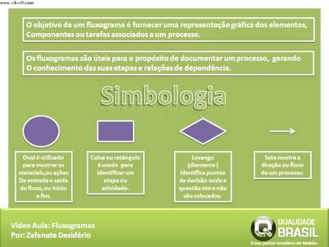 Importancia dos departamentos de analise e desempenho no futebol profissional;Other;Monograph