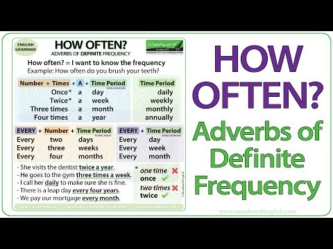How Often? - Adverbs of Definite Frequency