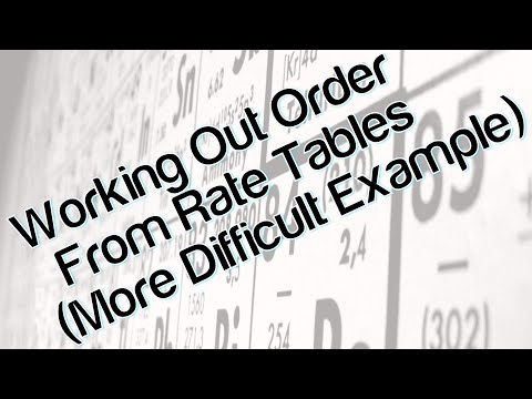 Working out order from rate tables (more difficult example)