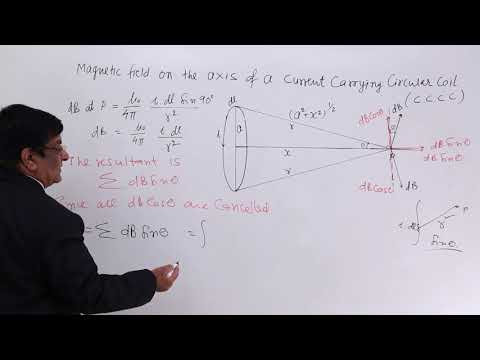 Magnetic Field on The Axis of A Current Carrying Circular Coil