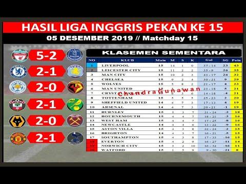 hasil-liga-inggris-tadi-malam---hasil-liverpool-vs-everton-dan-klasemen-05-desember-2019