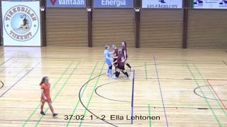 Naisten futsal-liiga 2019-2020 / Team Vanpa vs. Ylöjärven Ilves maalikooste 19.1.2020