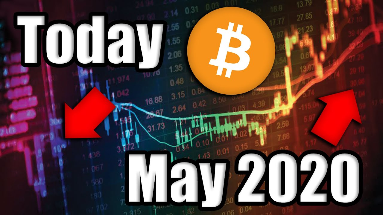 Pay Attention! You Have 6 Months until Bitcoin's 2020 May Halving ???? What Will Bitcoin's