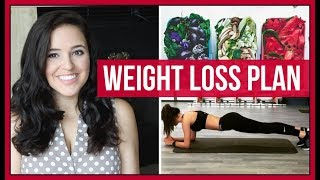 How I Lost 10 lbs - My Weight Loss Plan