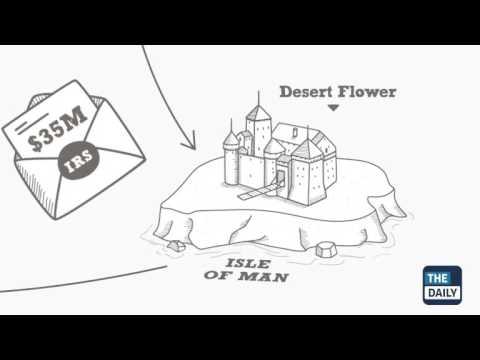 Tax Shelter Explanatory Animation