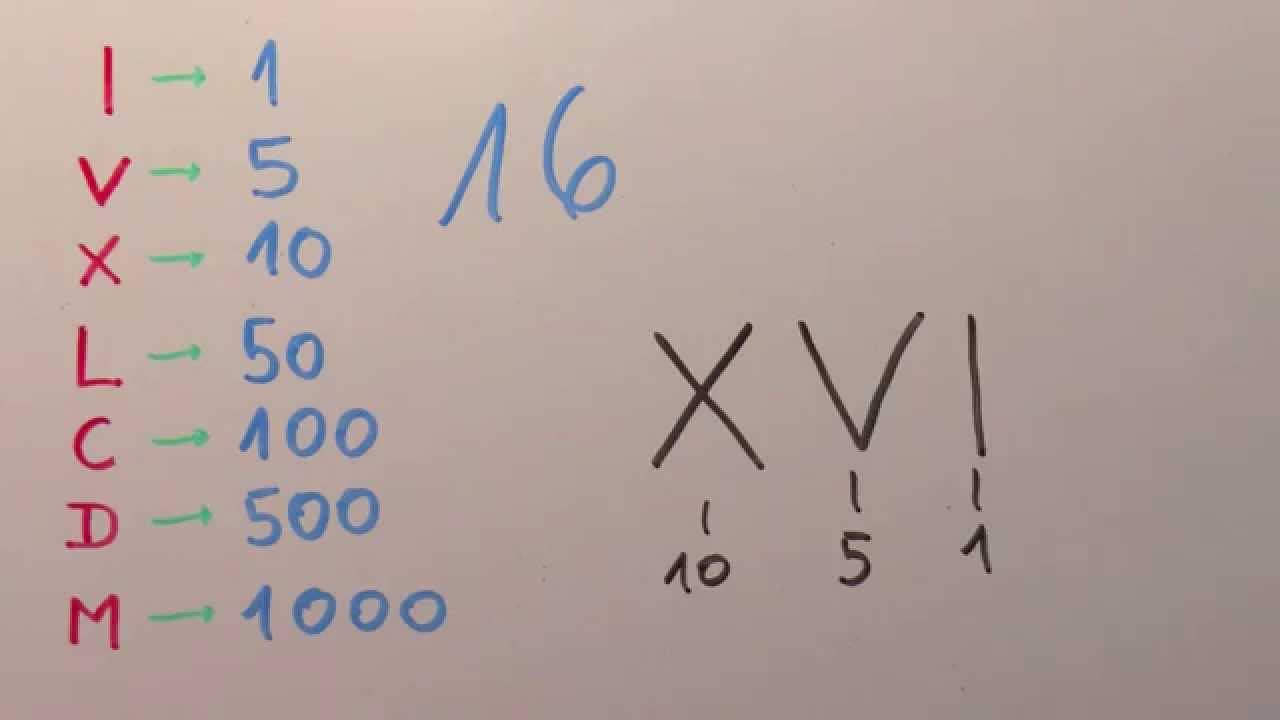 Cómo Se Escribe 16 Con Números Romanos Número Dieciséis Xvi Youtube