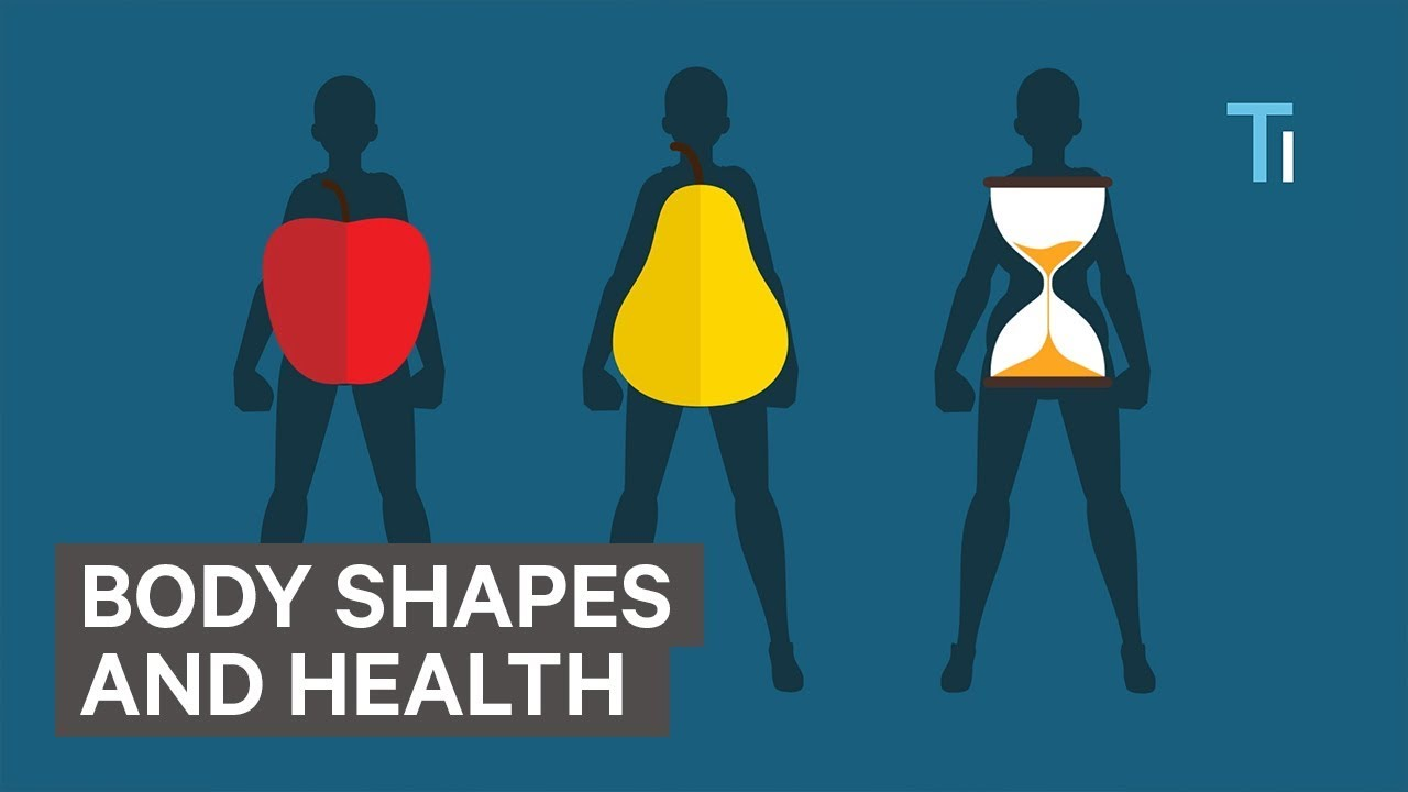 What Body Shape You Are Says A Lot About Your Weight - YouTube