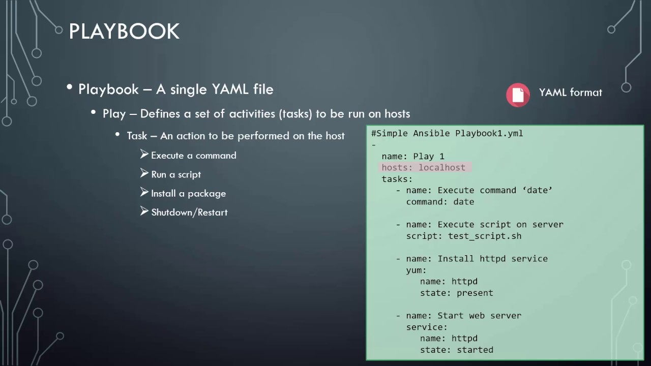 Ansible - Playbooks for beginners - Hands-On