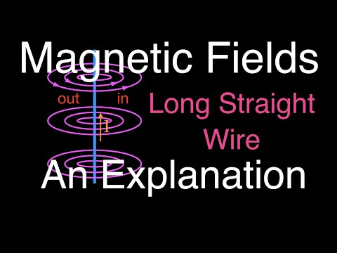 Magnetism (2 of  )  Magnetic Field of a Wire, An Explanation