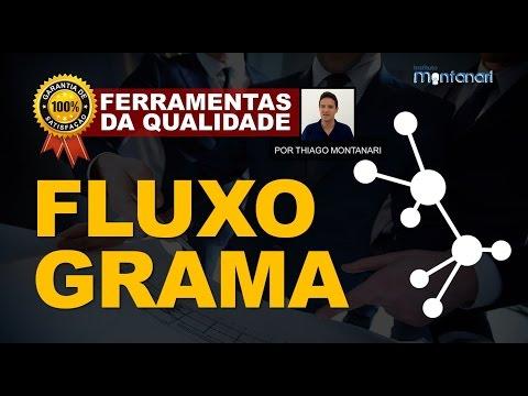 Fluxograma - Ferramentas Da Qualidade Total