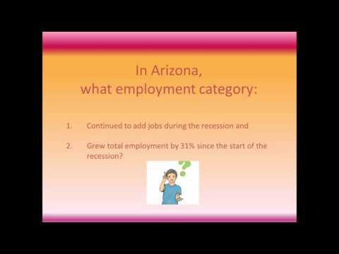 Jobs & Wages - Arizona
