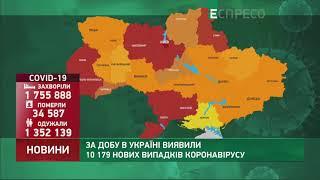 Коронавірус в Украі ні статистика за 5 квітня