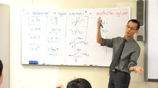 Intro to Inverse Functions (2 of 4: Unifying geometric definition)