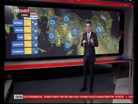 TRT Hava Durumu - ANKARA