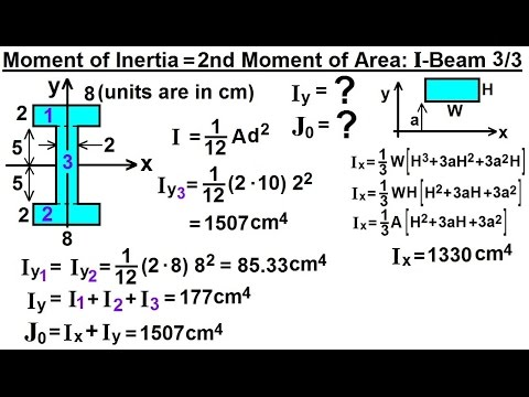 Mechanical Engineering: Ch 12: Moment Of Inertia (46 Of 97)  = 2nd Moment Of Area: I-Beam 3/3