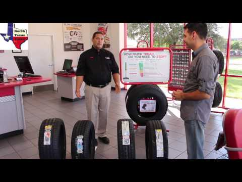 Tire Buying Basics At Discount Tire