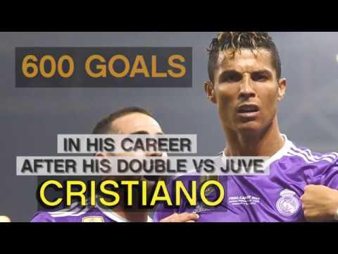 Cristiano Ronaldo Reaches  Career Goals Cristiano Ronaldo Atteint  Objectifs De Carriere