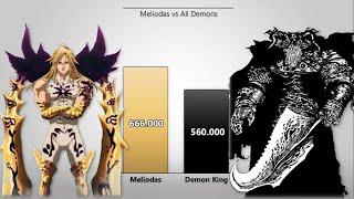 Meliodas vs All Demons Power Levels (Seven Deadly Sins/Nanatsu no Taizai)