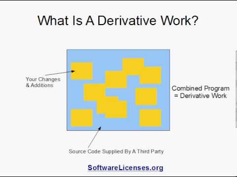 Open Source and Derivative Works
