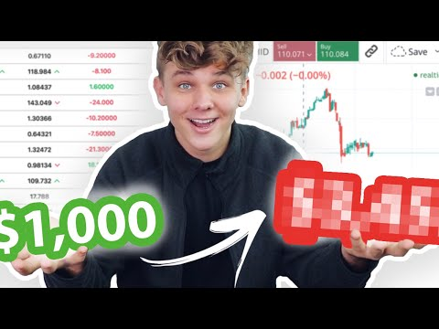 I Tried Forex Day Trading for a Week (Complete Beginner)