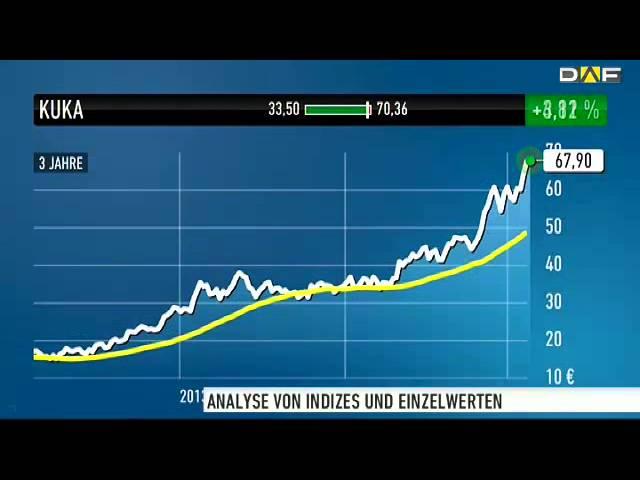 kambrische explosion der roboter technologie aktien binary option auto trading opiniones expekt bonus 2020 jetzt guthaben sichern